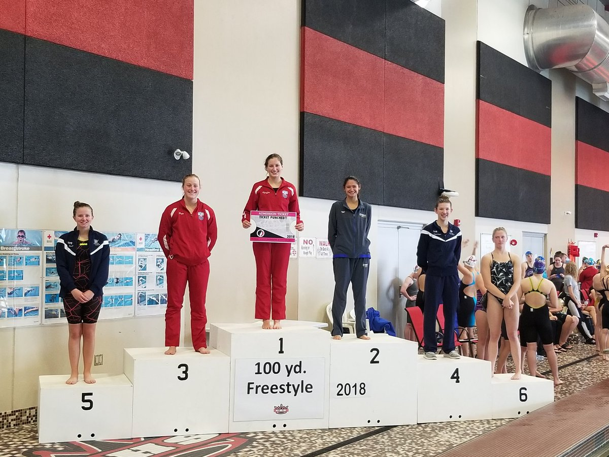 Anna Pfeiffer takes 1st and Grace Pope takes 3rd in the 100 freestyle. Both qualified for state in the event.