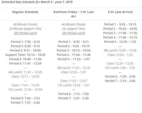 New Schedule, New Problems