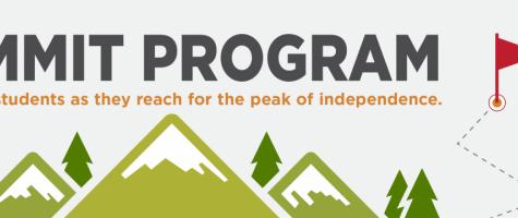 Summit Program