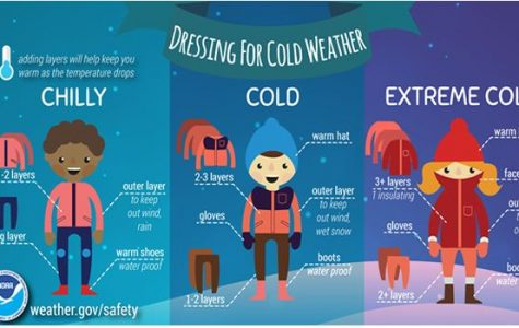 Winter winter safety